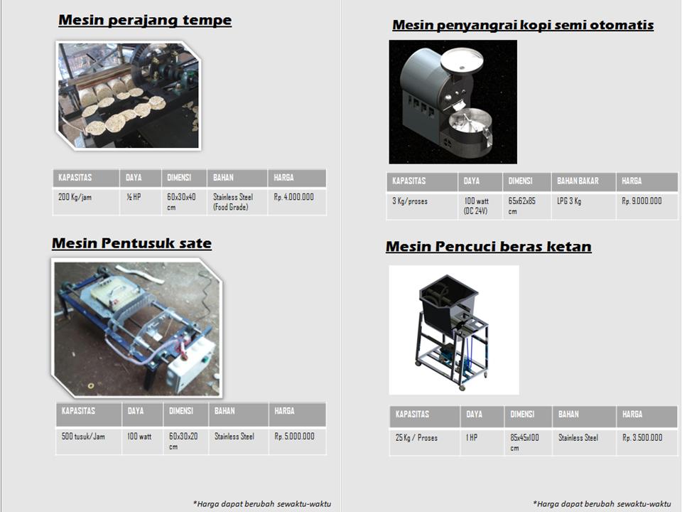 Mesin Penyangrai Kopi Semi Otomatis dan Mesin Perajang Tempe